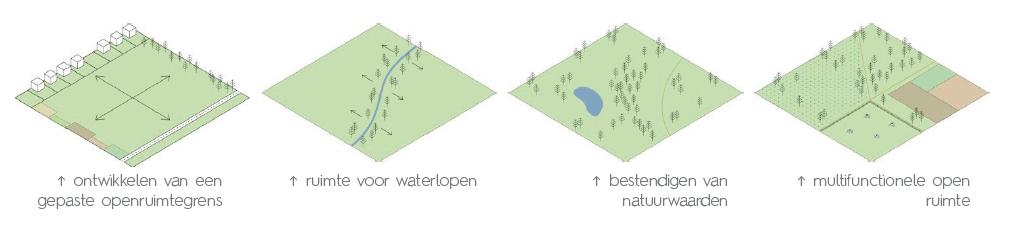D+A_studiebureau_RP_Grimbergen_herbestemmingen open ruimte_ruimtelijke concepten